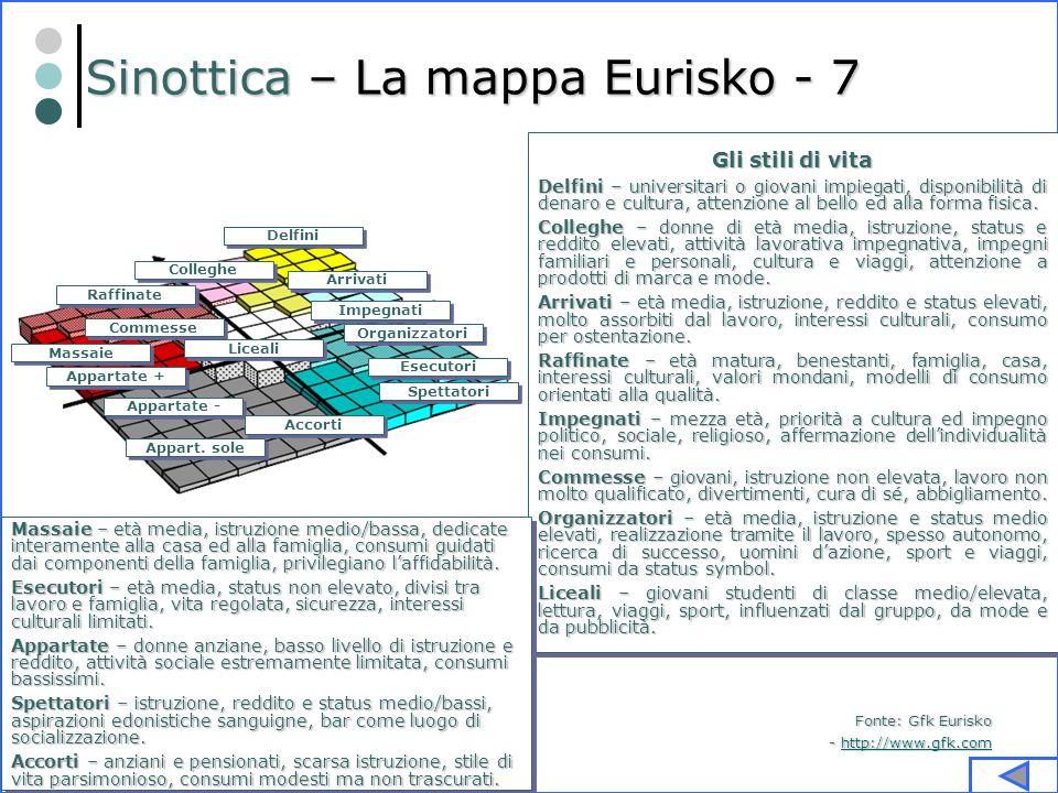 Sinottica – La mappa Eurisko - 7