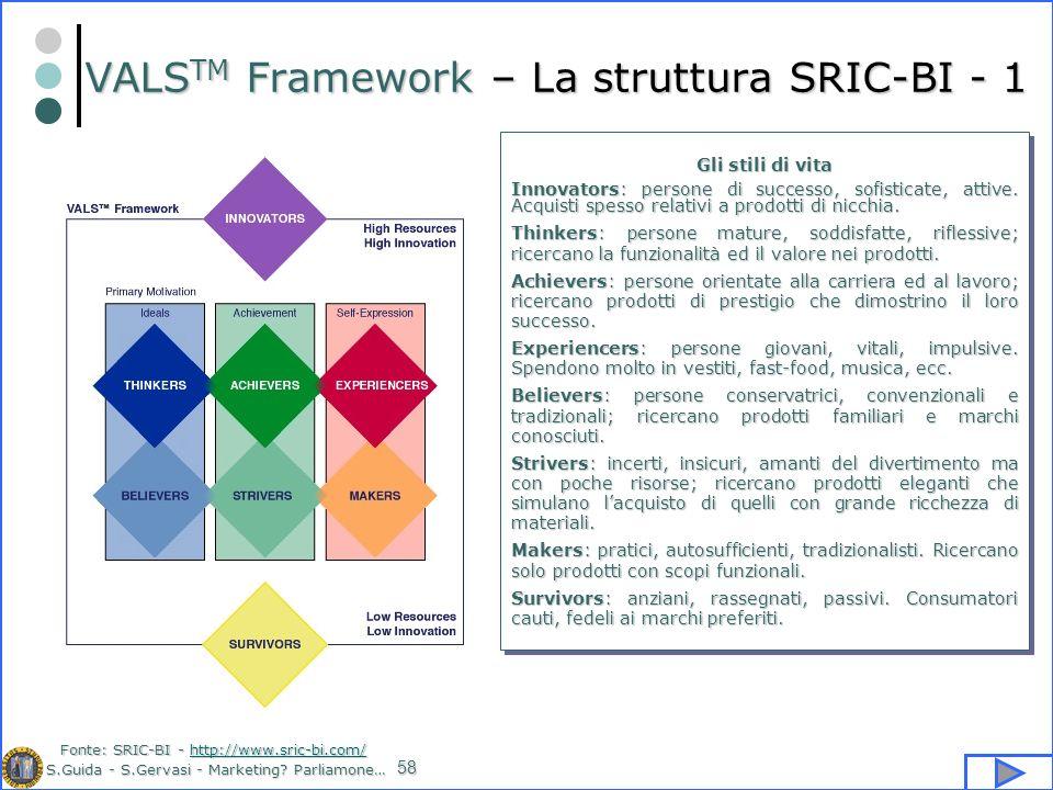 VALSTM Framework – La struttura SRIC-BI - 1
