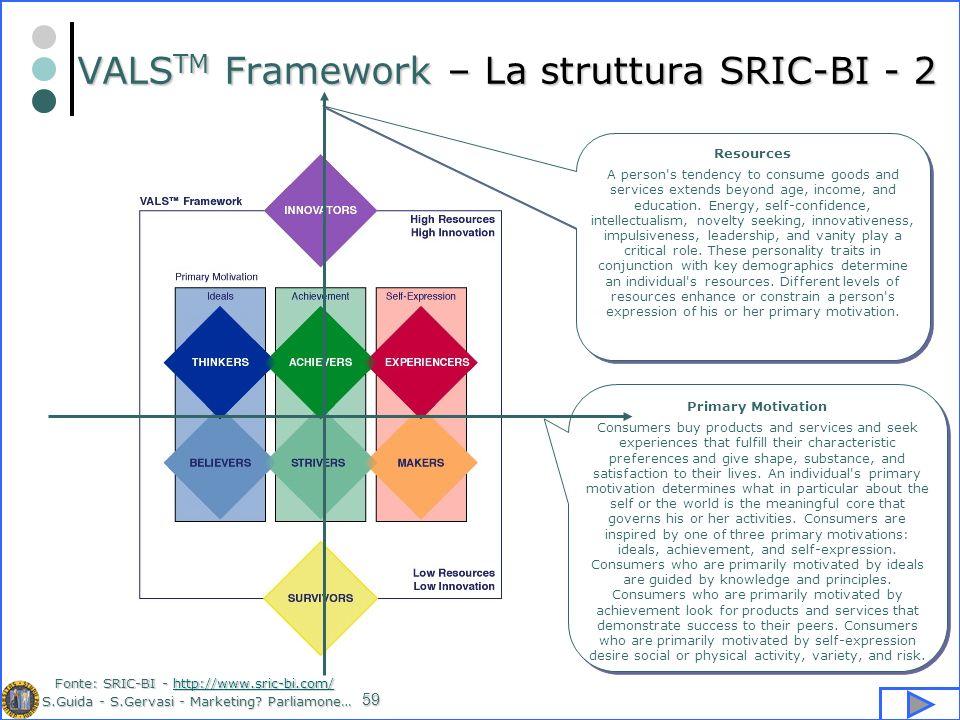 VALSTM Framework – La struttura SRIC-BI - 2