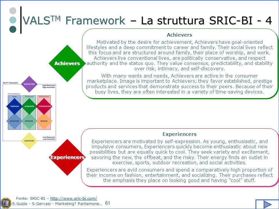VALSTM Framework – La struttura SRIC-BI - 4