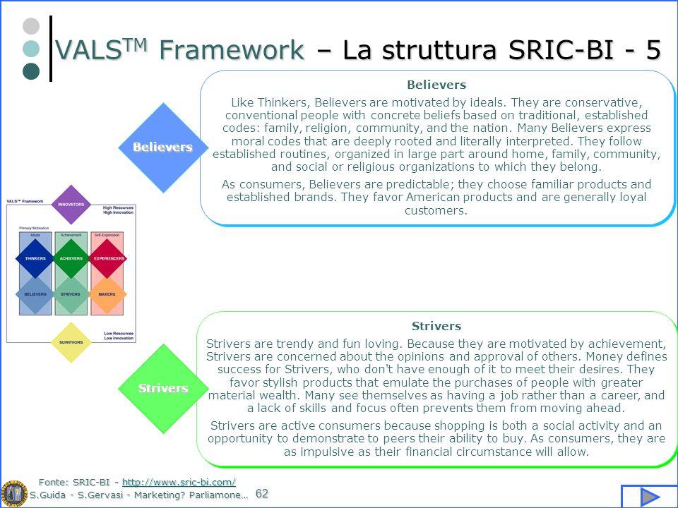 VALSTM Framework – La struttura SRIC-BI - 5