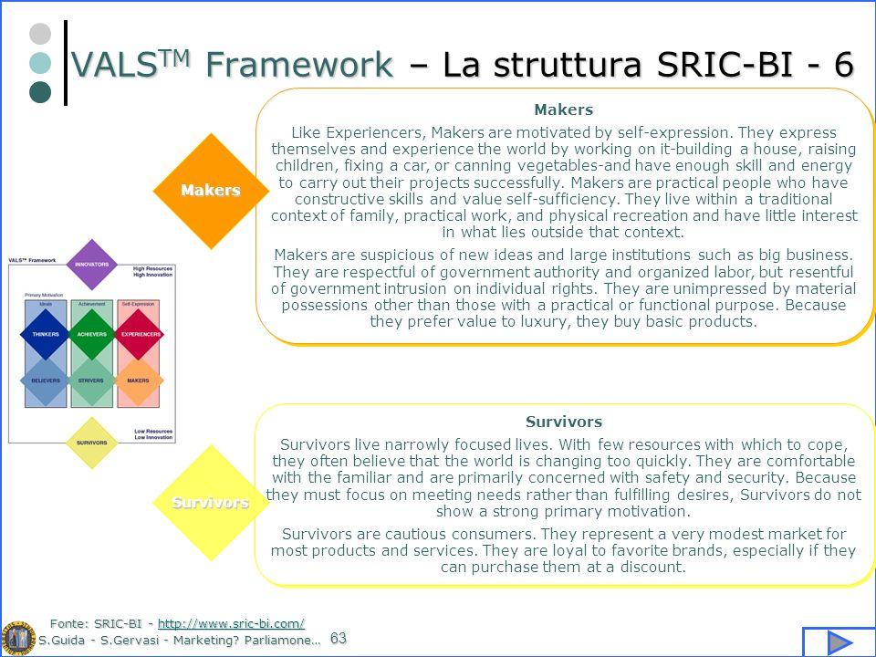 VALSTM Framework – La struttura SRIC-BI - 6