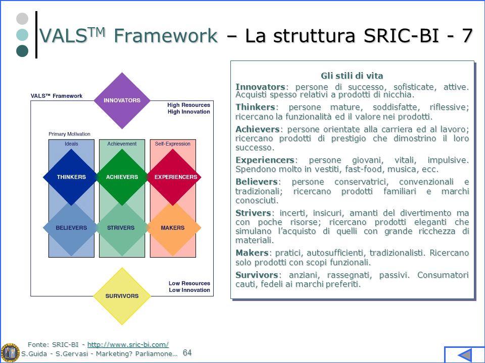VALSTM Framework – La struttura SRIC-BI - 7
