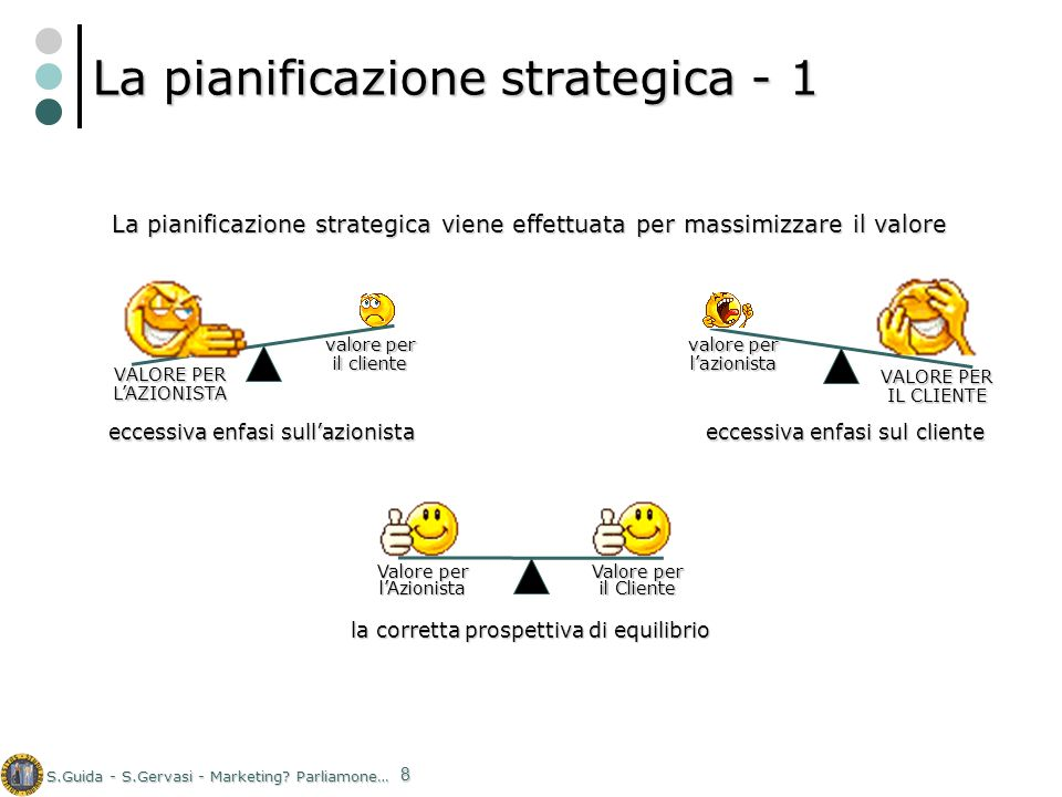 La pianificazione strategica - 1