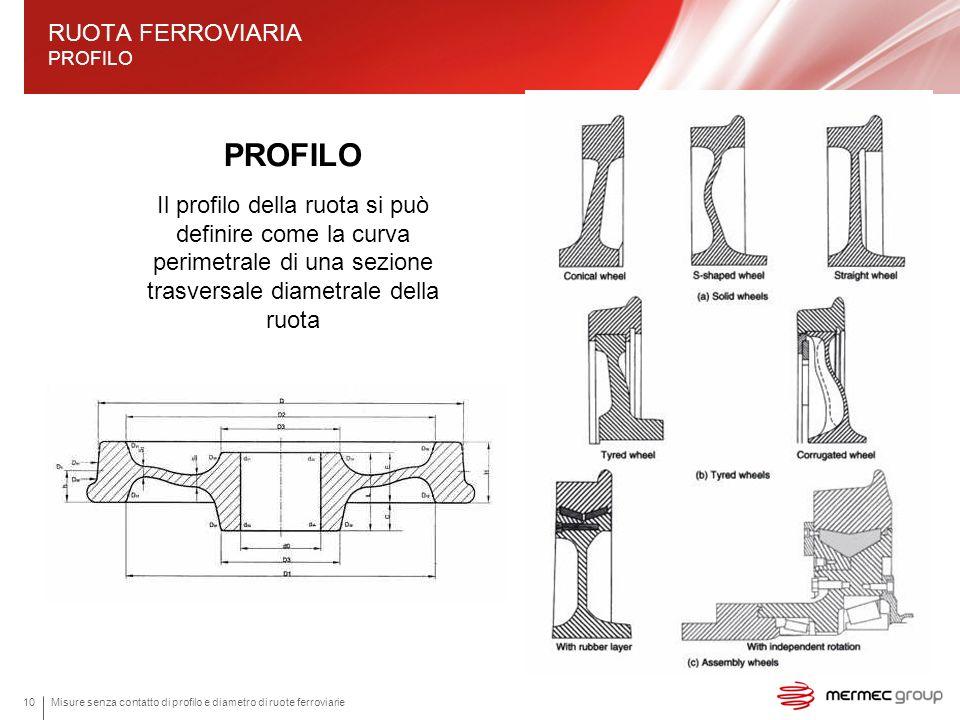 RUOTA FERROVIARIA PROFILO