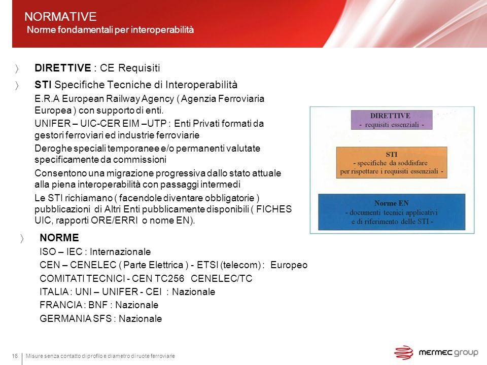 NORMATIVE Norme fondamentali per interoperabilità