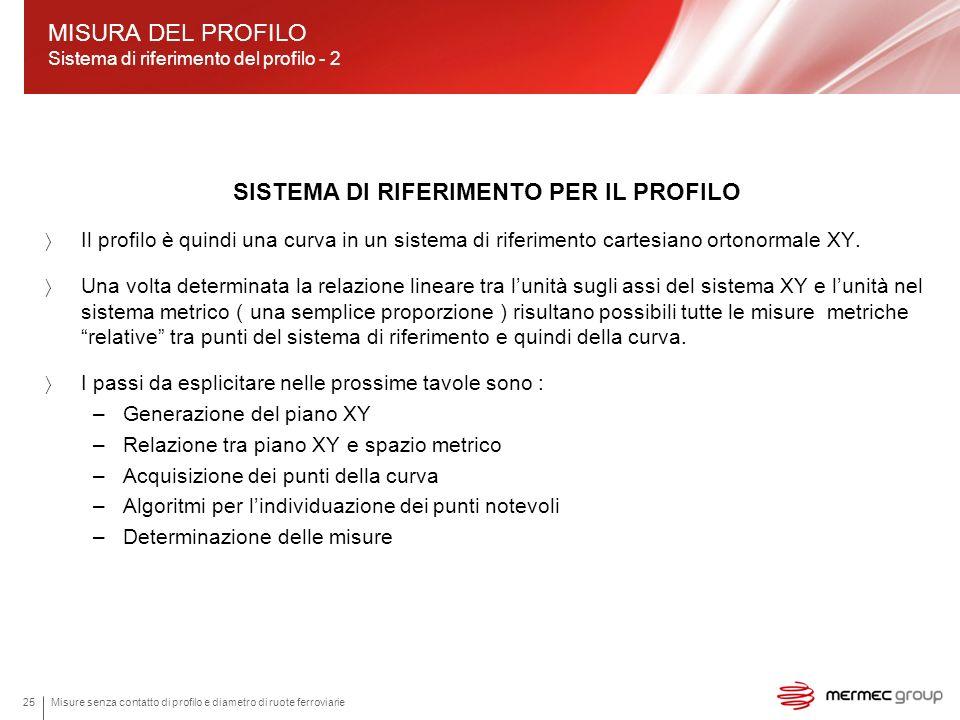 MISURA DEL PROFILO Sistema di riferimento del profilo - 2
