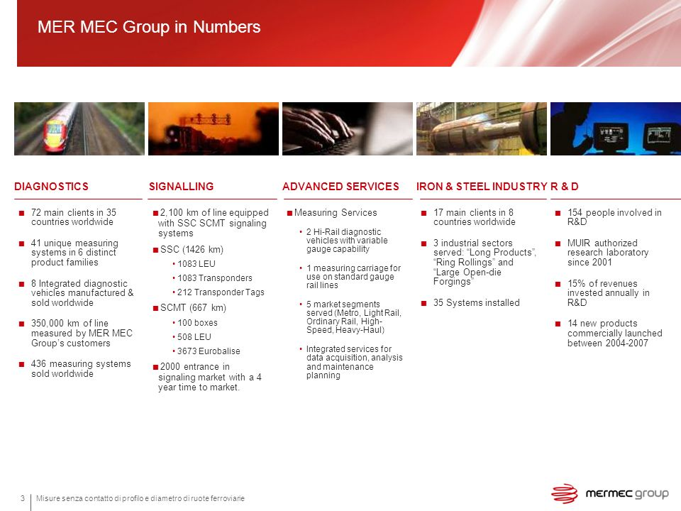 MER MEC Group in Numbers