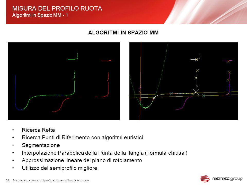 MISURA DEL PROFILO RUOTA Algoritmi in Spazio MM - 1