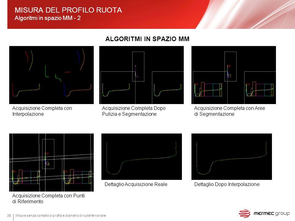 MISURA DEL PROFILO RUOTA Algoritmi in spazio MM - 2