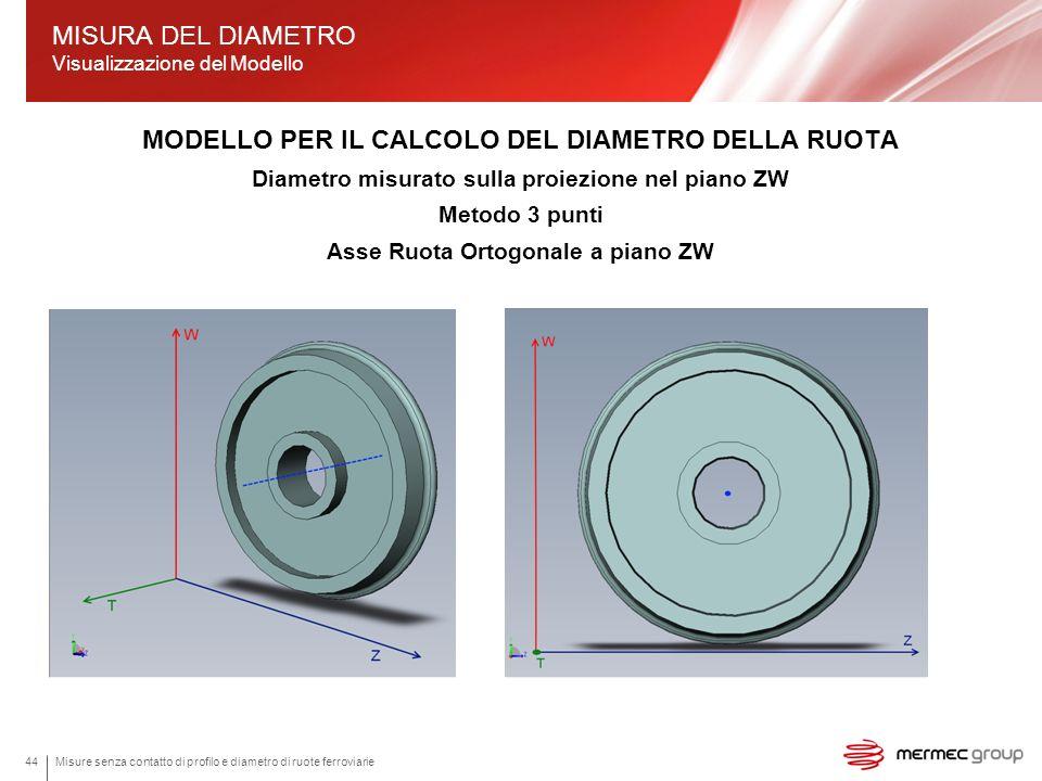MISURA DEL DIAMETRO Visualizzazione del Modello