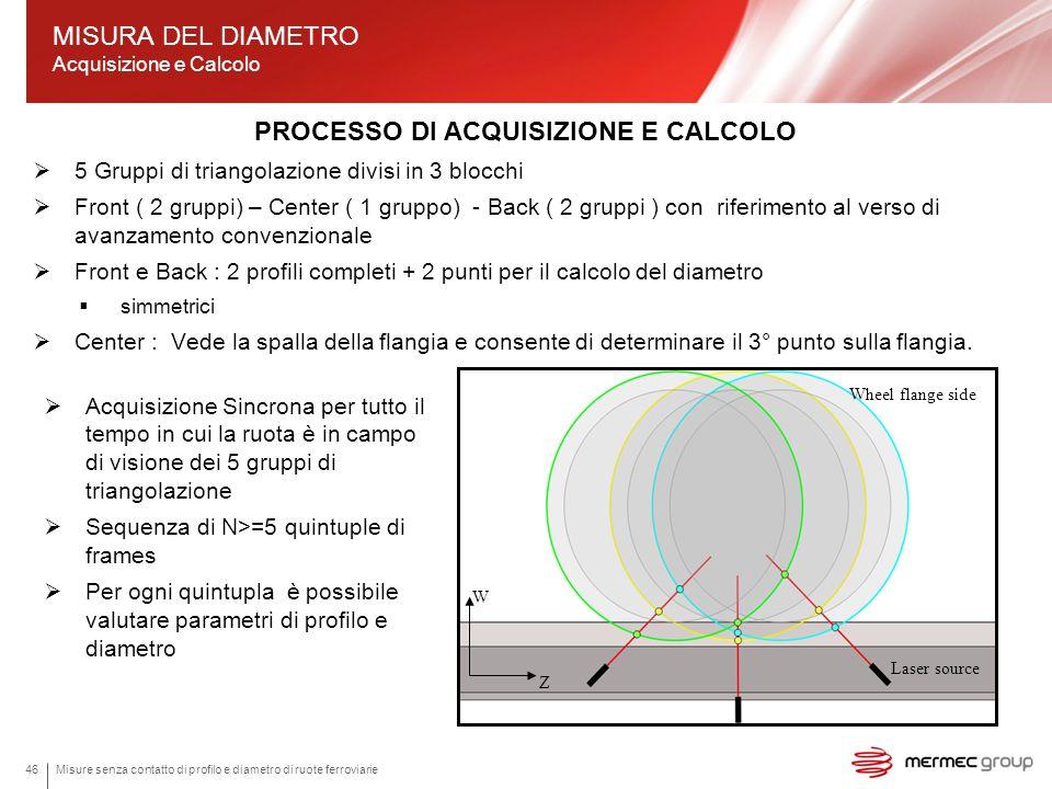 MISURA DEL DIAMETRO Acquisizione e Calcolo