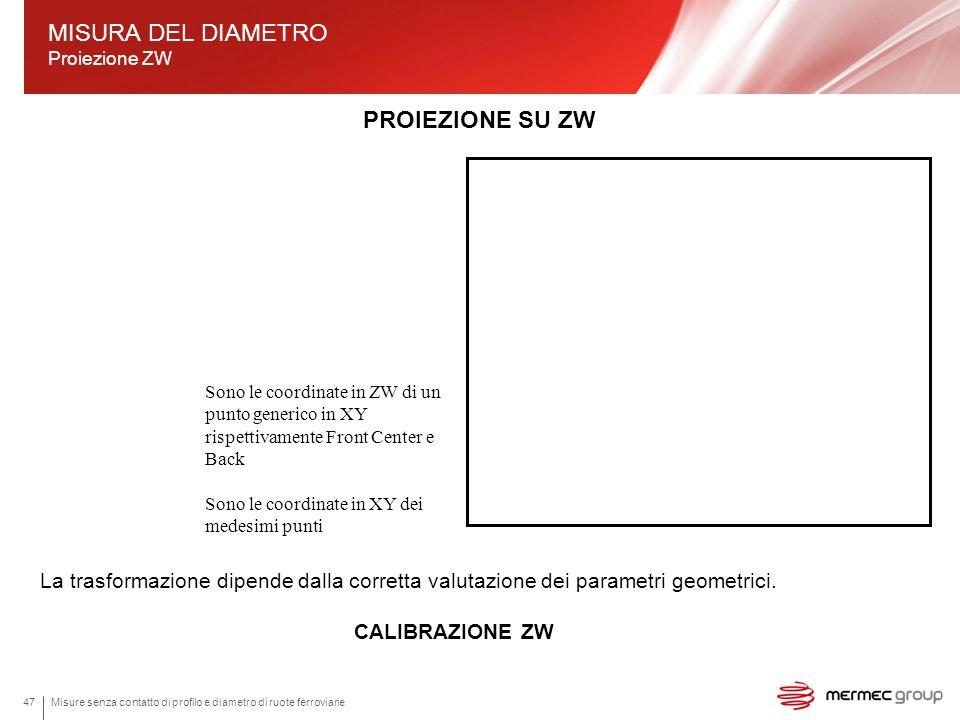 MISURA DEL DIAMETRO Proiezione ZW