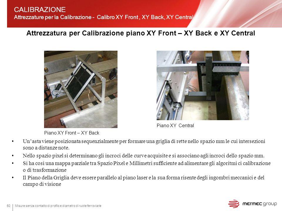 Attrezzatura per Calibrazione piano XY Front – XY Back e XY Central