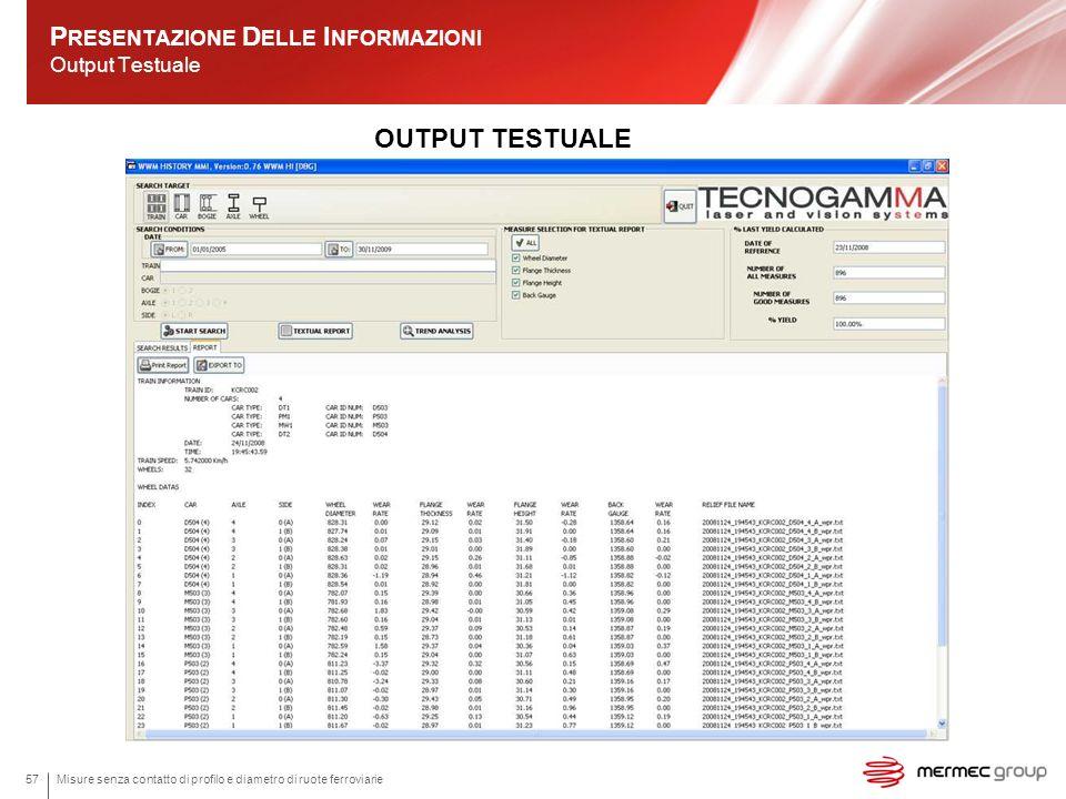 Presentazione Delle Informazioni Output Testuale