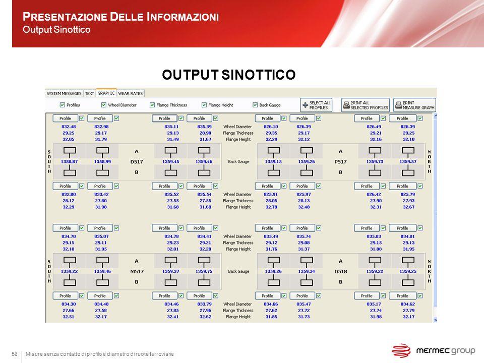 Presentazione Delle Informazioni Output Sinottico