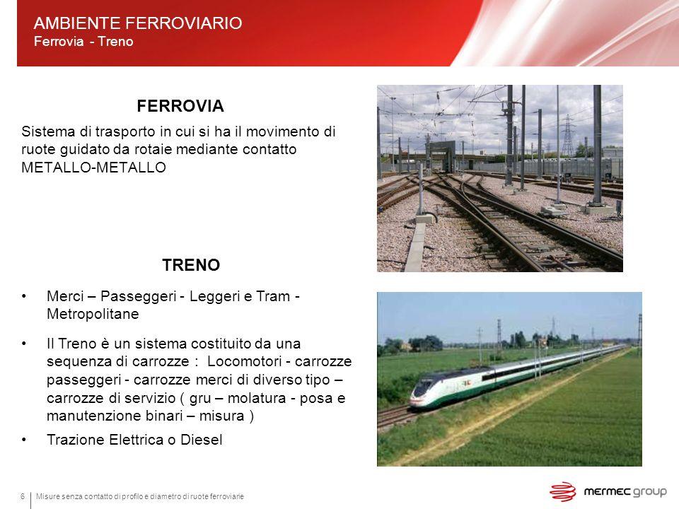 AMBIENTE FERROVIARIO Ferrovia - Treno