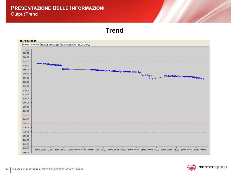 Presentazione Delle Informazioni Output Trend