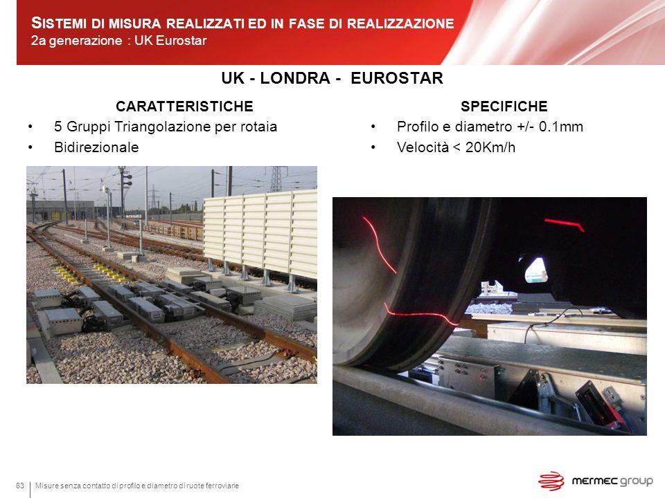 Sistemi di misura realizzati ed in fase di realizzazione 2a generazione : UK Eurostar