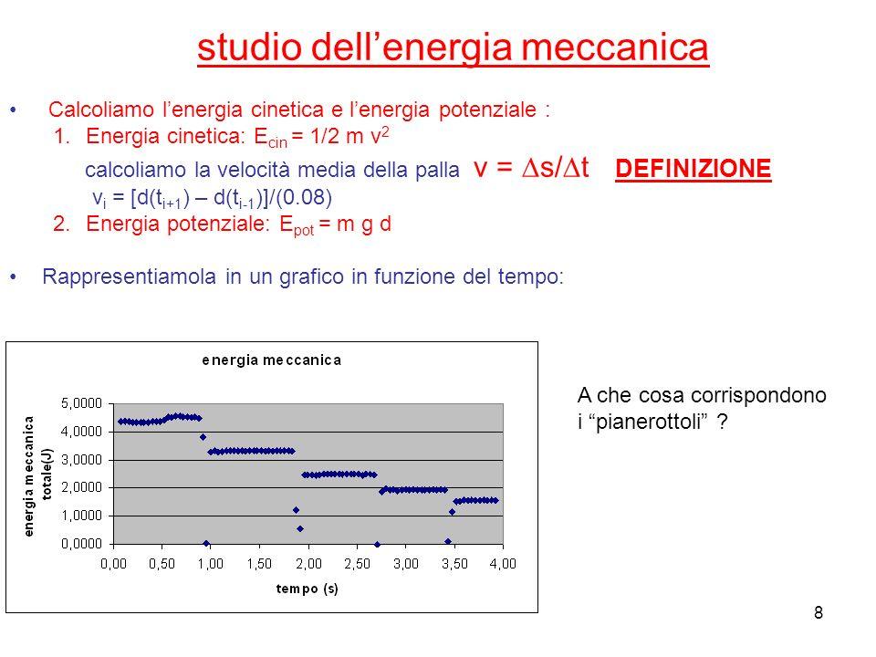 studio dell'energia meccanica