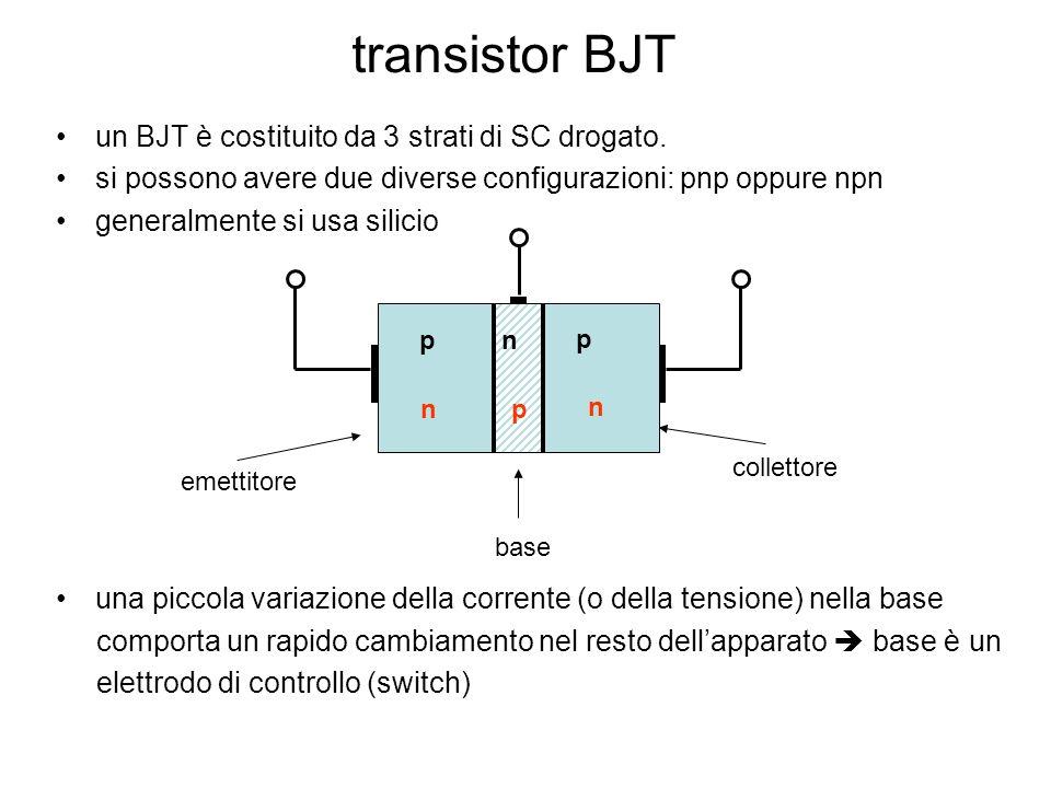 transistor BJT un BJT è costituito da 3 strati di SC drogato.