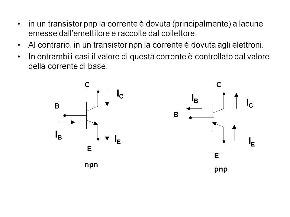 in un transistor pnp la corrente è dovuta (principalmente) a lacune emesse dall'emettitore e raccolte dal collettore.