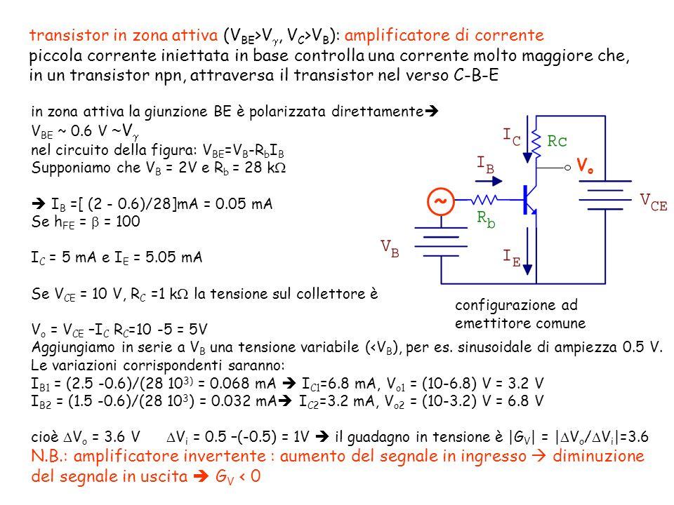 transistor in zona attiva (VBE>Vg, VC>VB): amplificatore di corrente
