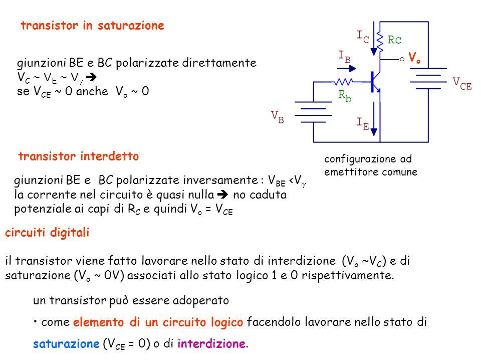 transistor in saturazione