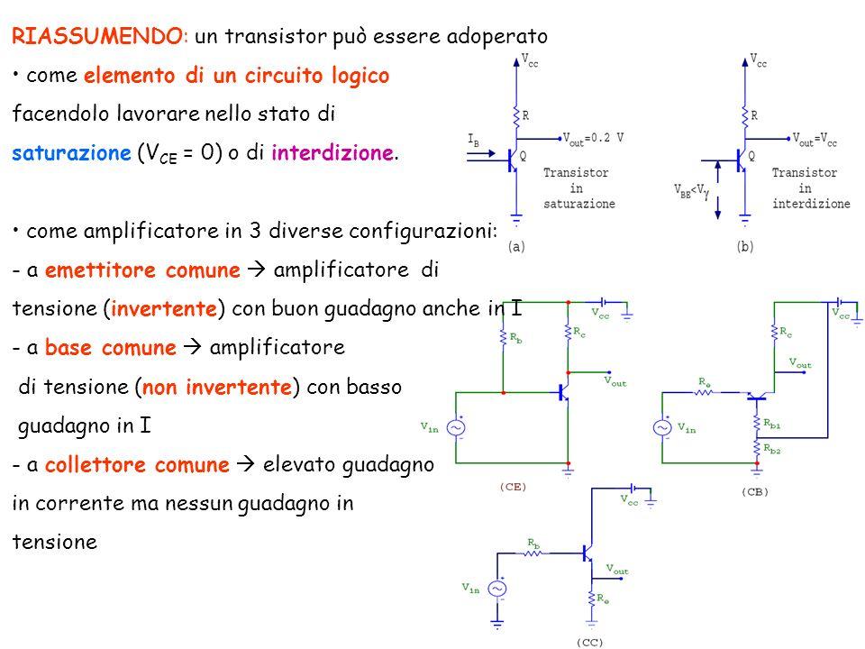 RIASSUMENDO: un transistor può essere adoperato