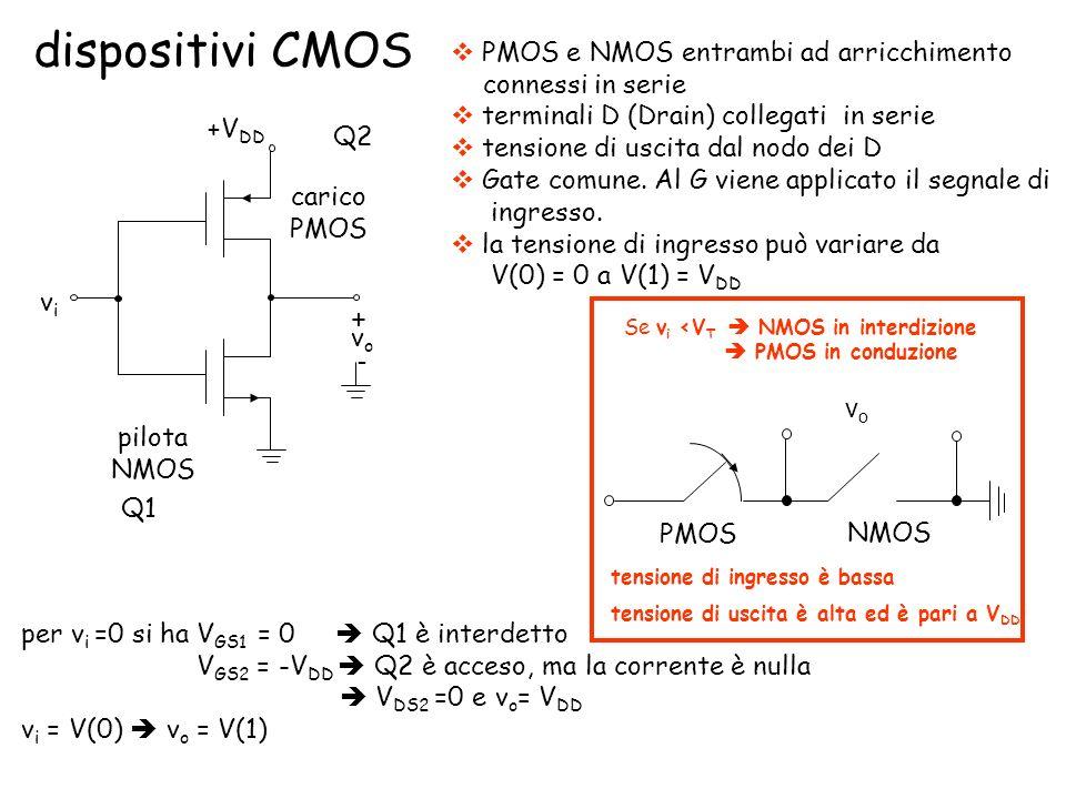 dispositivi CMOS PMOS e NMOS entrambi ad arricchimento
