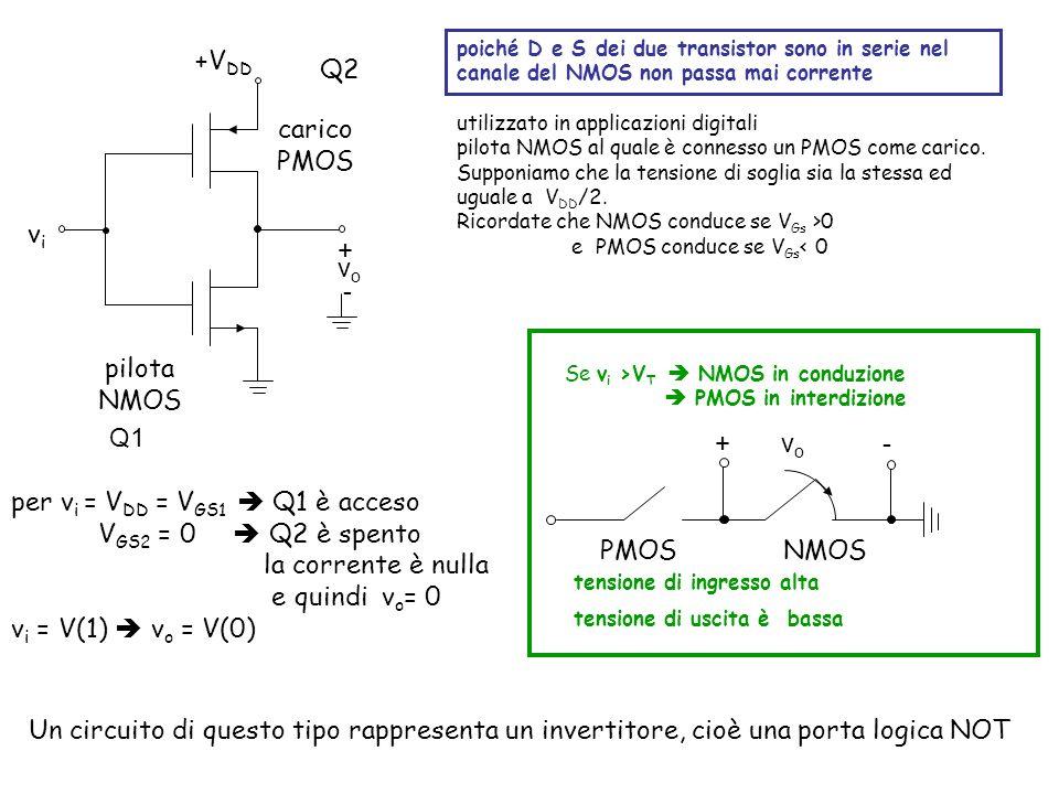 per vi = VDD = VGS1  Q1 è acceso VGS2 = 0  Q2 è spento
