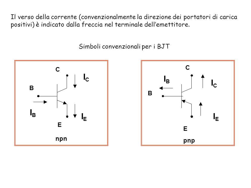 Simboli convenzionali per i BJT