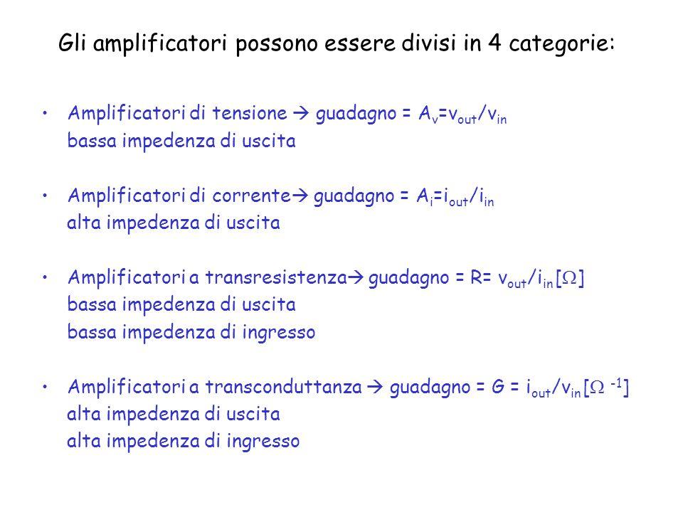 Gli amplificatori possono essere divisi in 4 categorie: