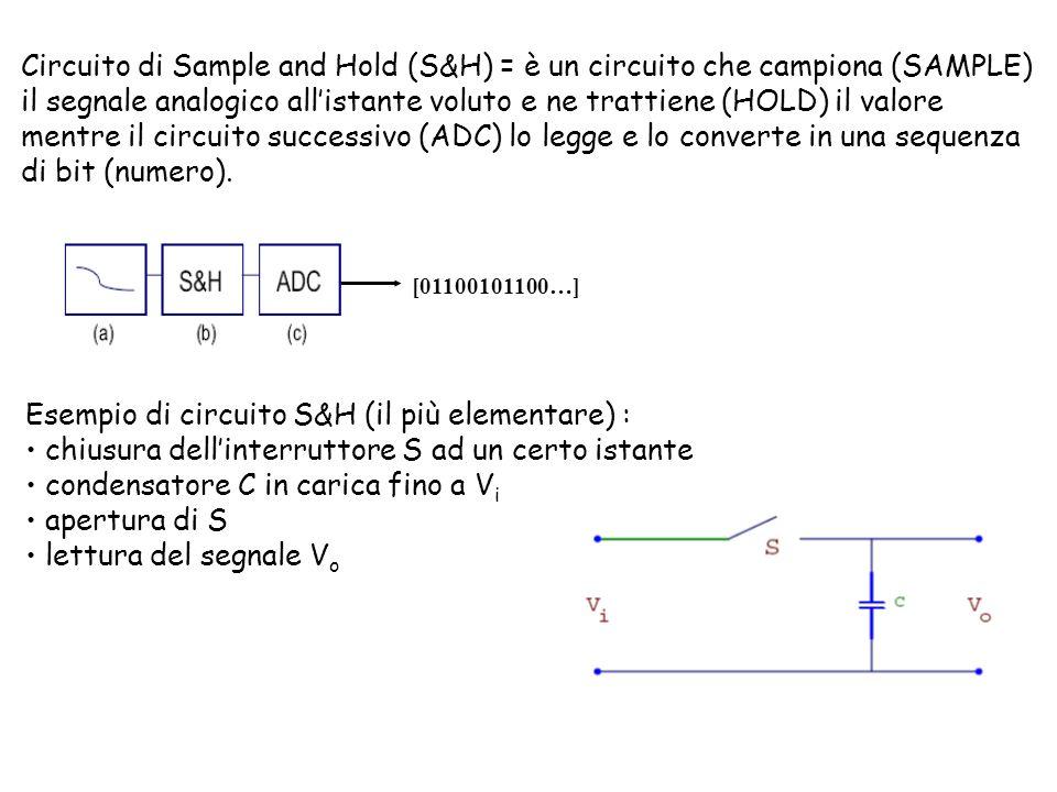 Esempio di circuito S&H (il più elementare) :