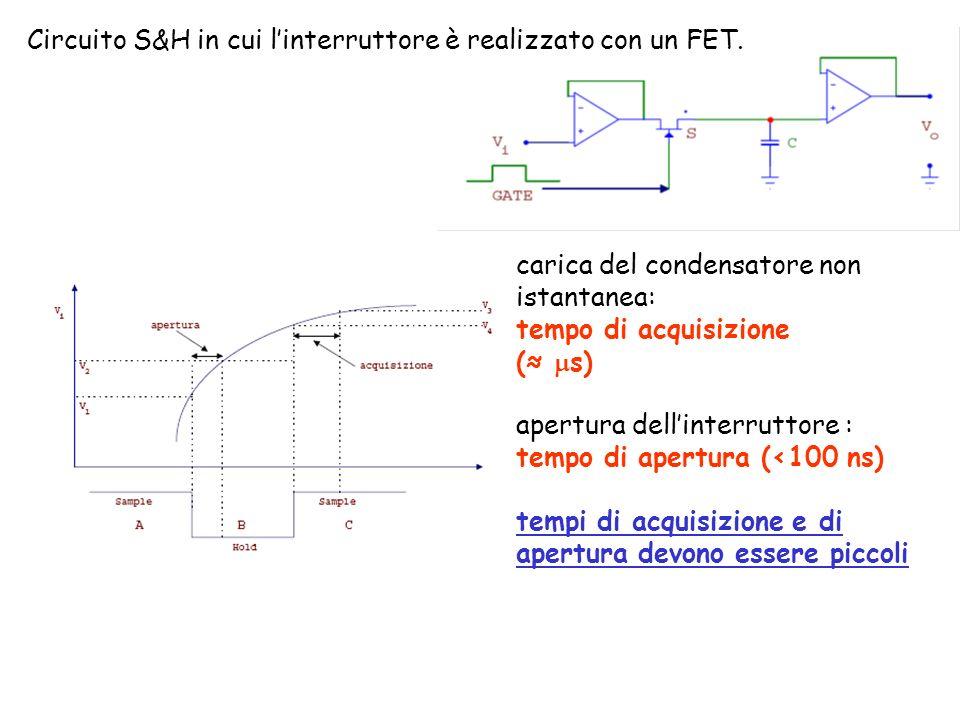 Circuito S&H in cui l'interruttore è realizzato con un FET.
