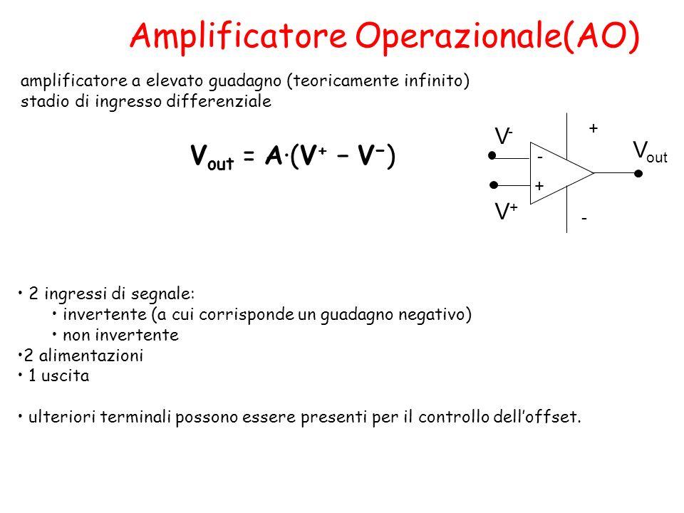 Amplificatore Operazionale(AO)