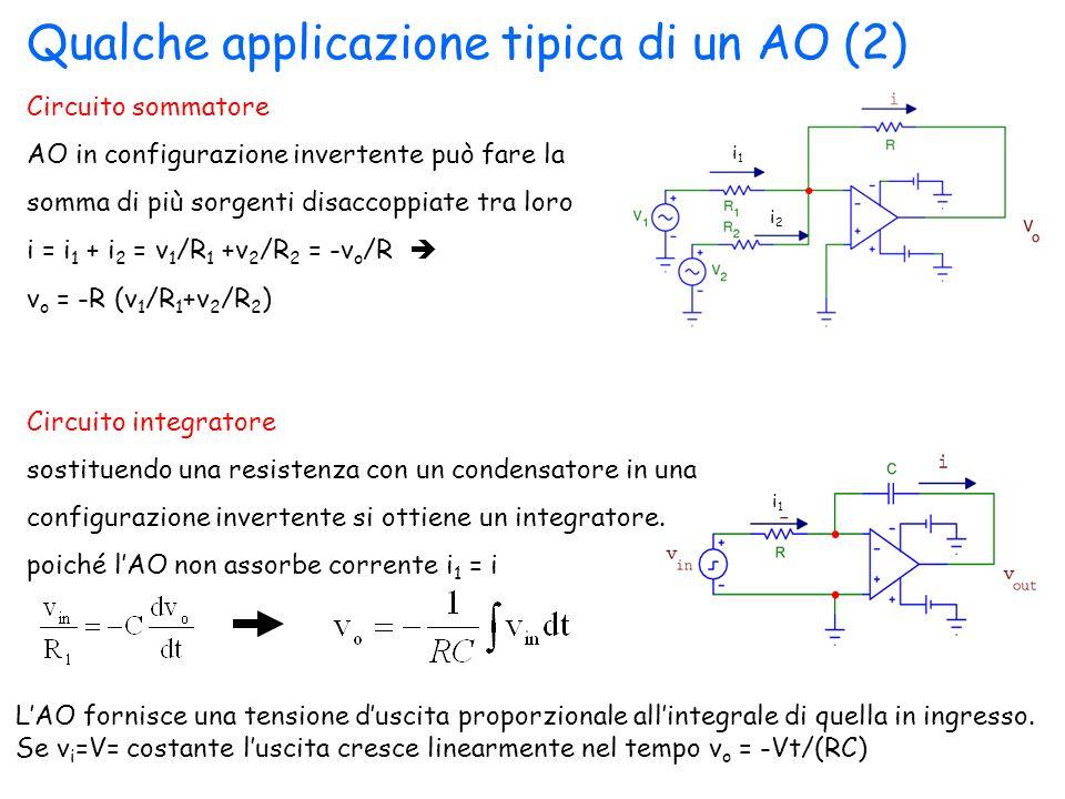 Qualche applicazione tipica di un AO (2)