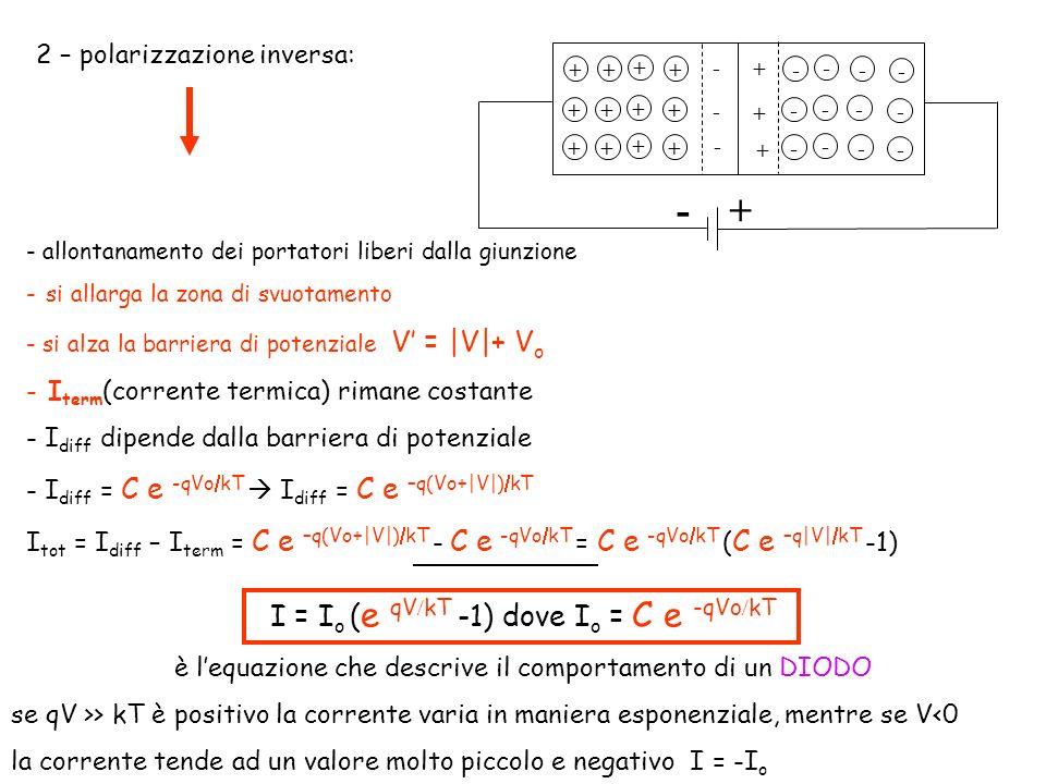 I = Io (e qV/kT -1) dove Io = C e -qVo/kT