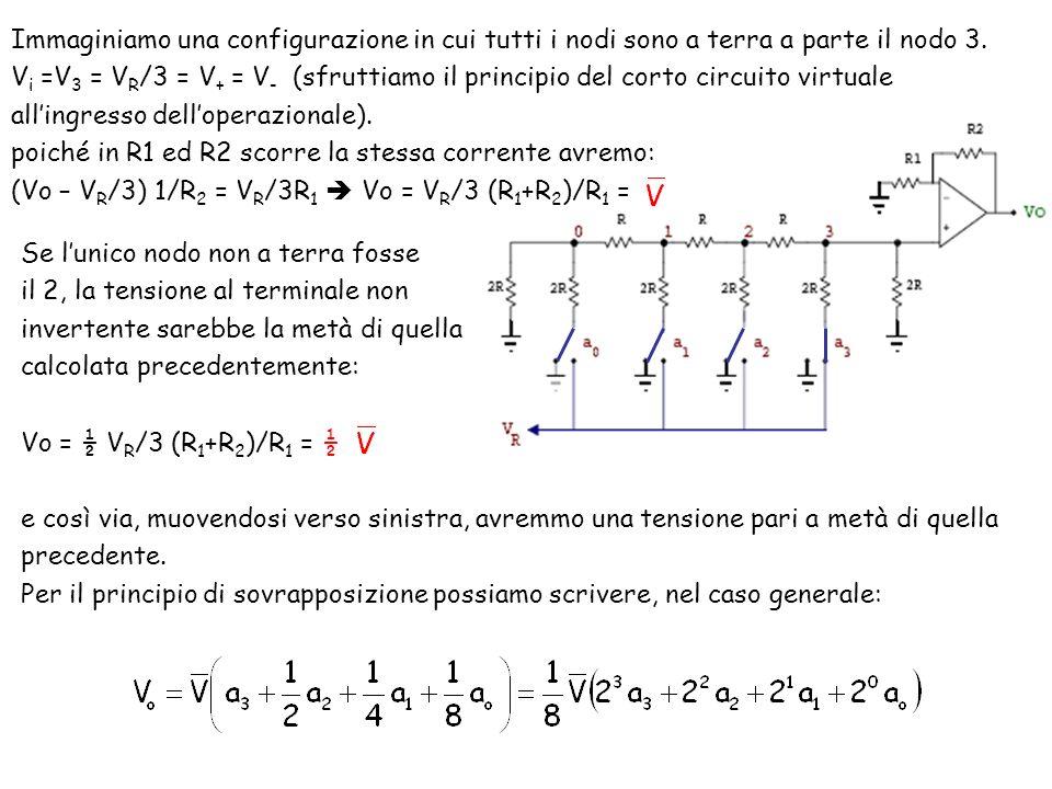 Immaginiamo una configurazione in cui tutti i nodi sono a terra a parte il nodo 3.