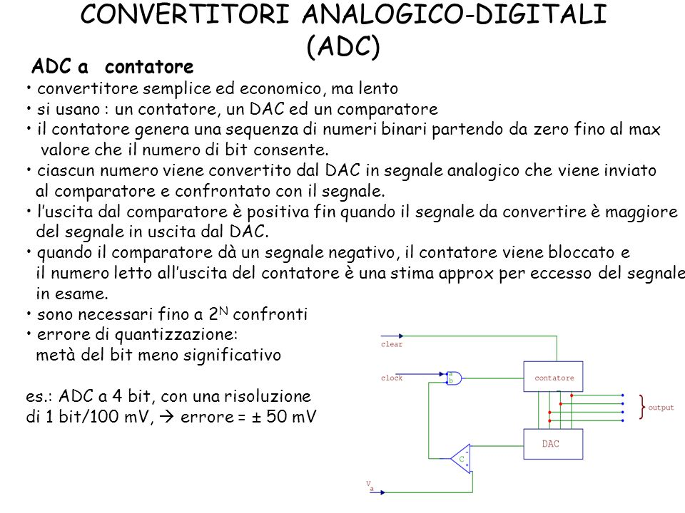 CONVERTITORI ANALOGICO-DIGITALI (ADC)