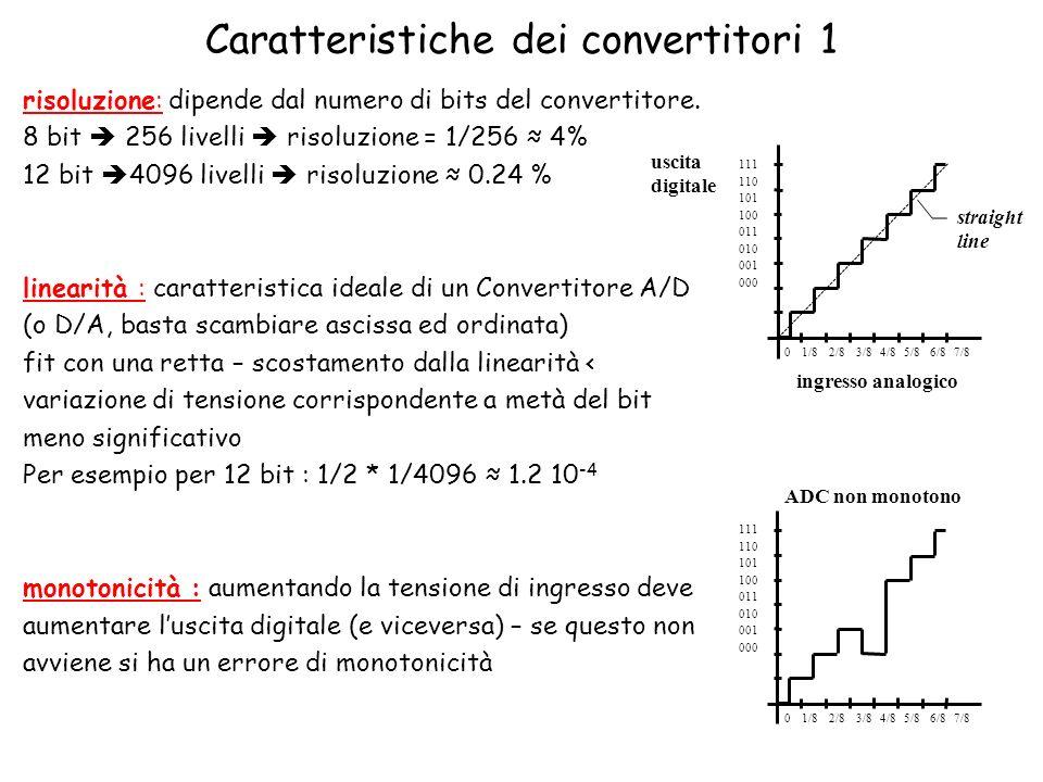 Caratteristiche dei convertitori 1