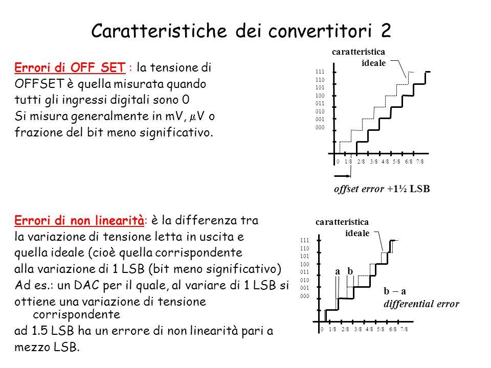 Caratteristiche dei convertitori 2