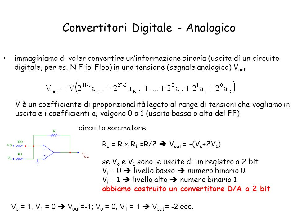 Convertitori Digitale - Analogico