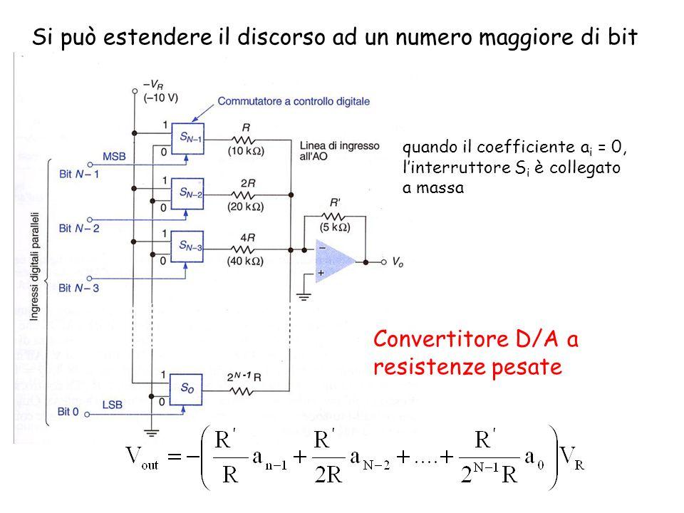 Convertitore D/A a resistenze pesate