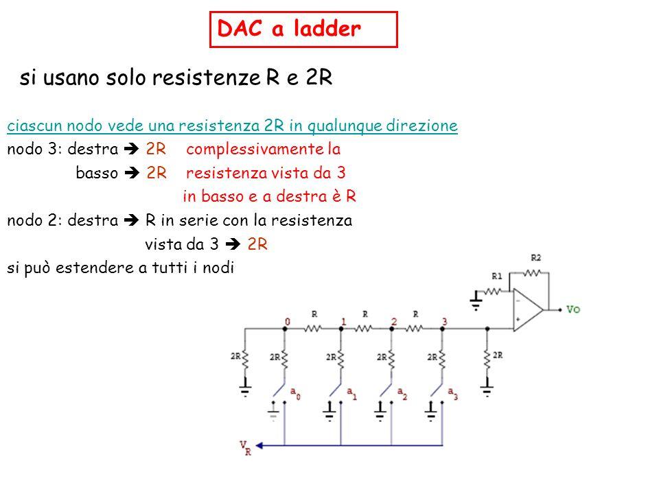 si usano solo resistenze R e 2R