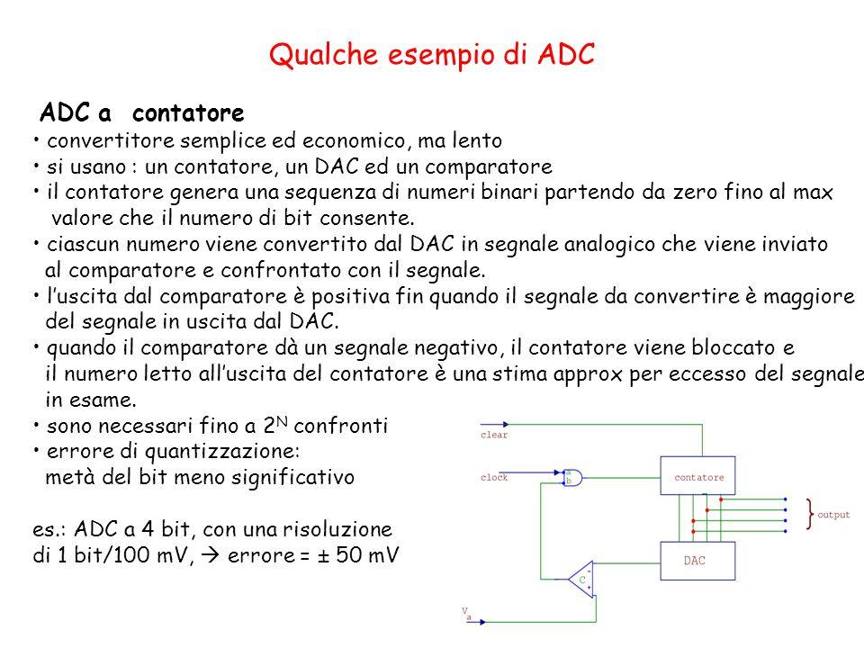 Qualche esempio di ADC ADC a contatore