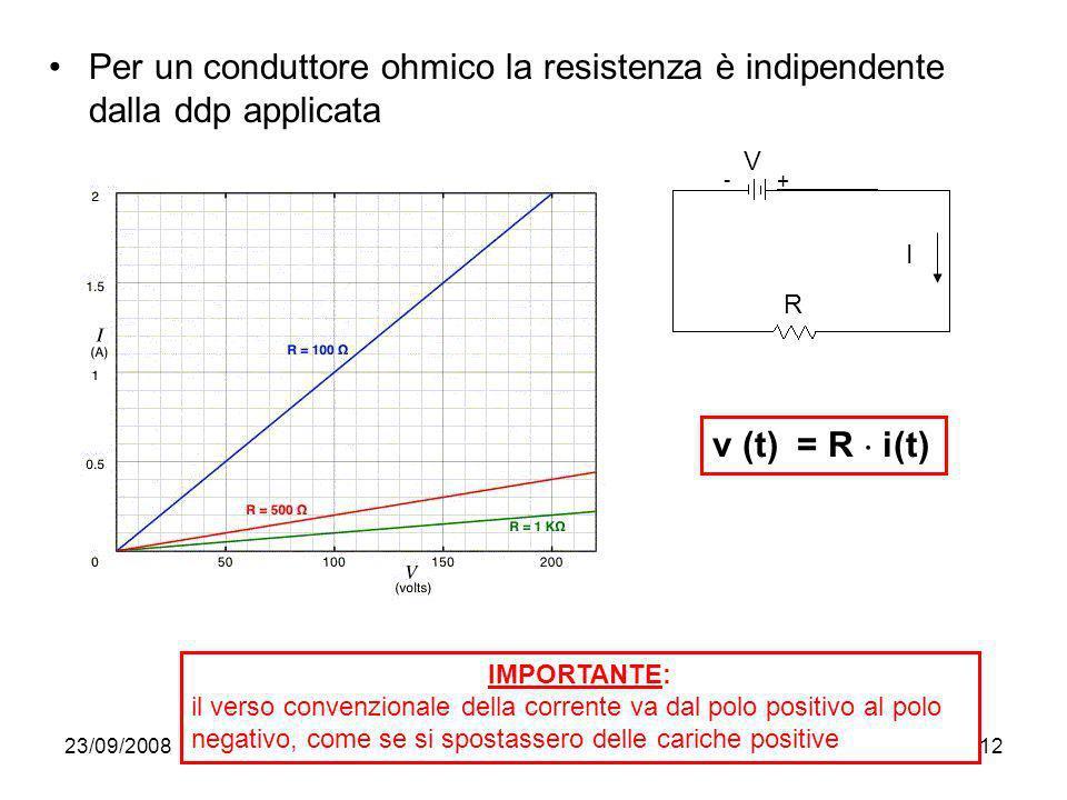 Per un conduttore ohmico la resistenza è indipendente dalla ddp applicata