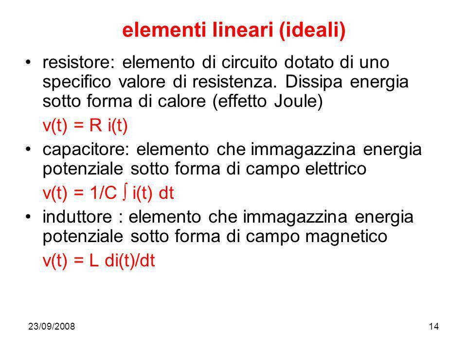 elementi lineari (ideali)
