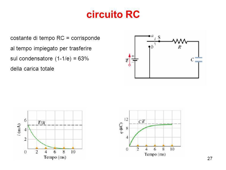 circuito RC costante di tempo RC = corrisponde