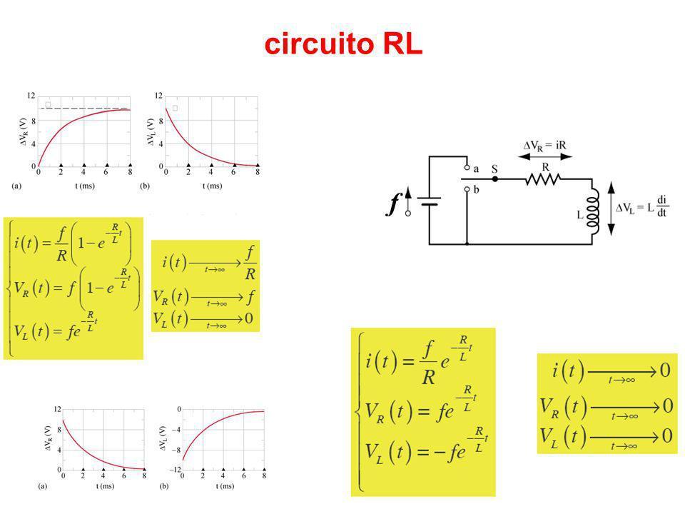 circuito RL f 23/09/2008